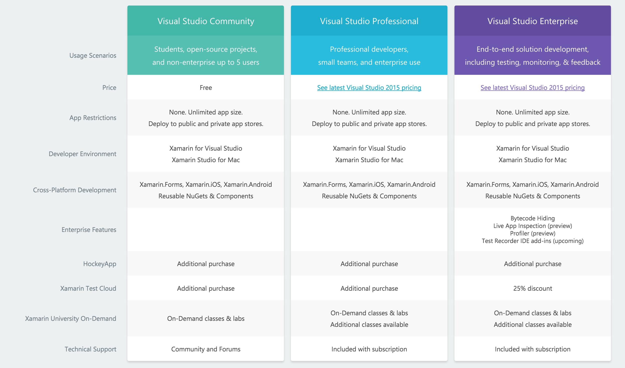 Visual Studio Comparison Chart Xamarin
